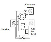 changing cylinder thermostat help