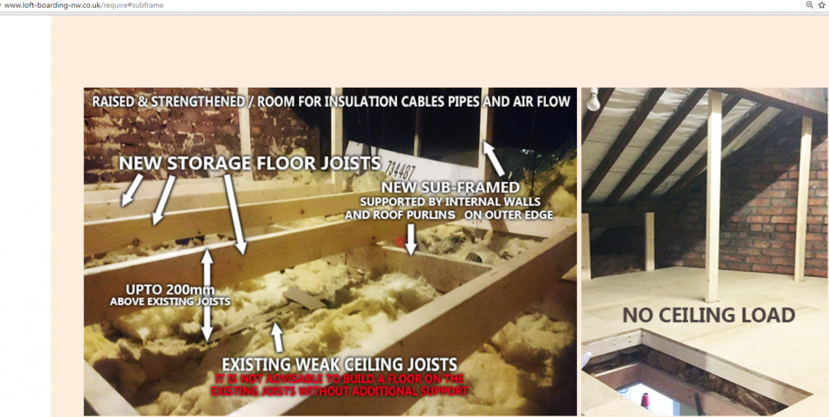Loft Subframe Vs Cross Battons In Purling Roof Diynot