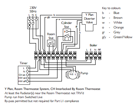 Ref Relay Wiring Diagram further Potterton Room Thermostat Wiring Diagram also Wiring Diagram For A 7 Pin Trailer Socket in addition Rj45 Wiring Diagram furthermore Wiring Diagram Terminal Numbers. on wiring diagram trailer socket uk