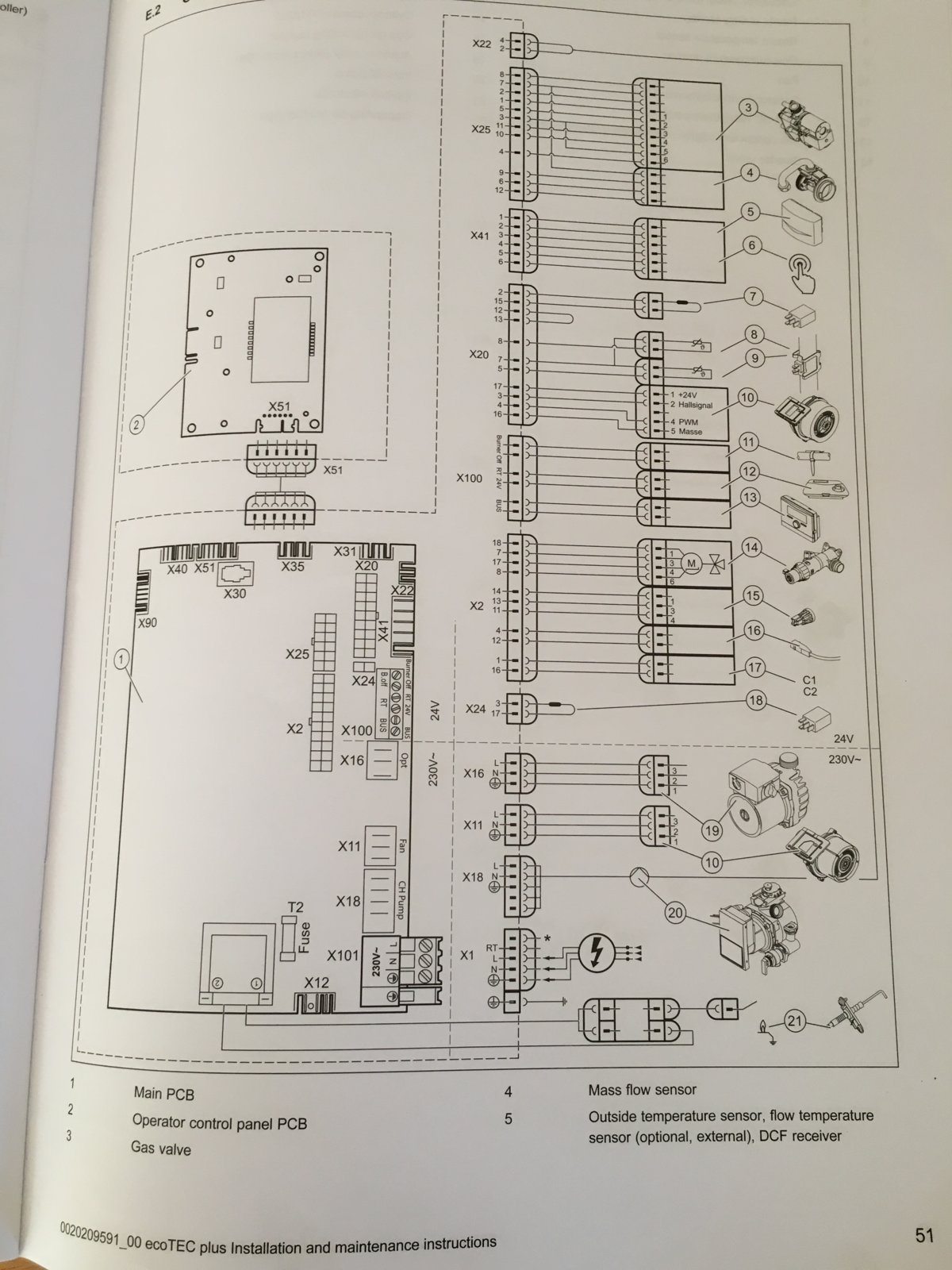 Nest on vaillant ecotec plus 630 h sys a diynot forums the manual shows me 23ed1ea1 7b4e 4ebf a6f9 a112b81c8756eg asfbconference2016 Images