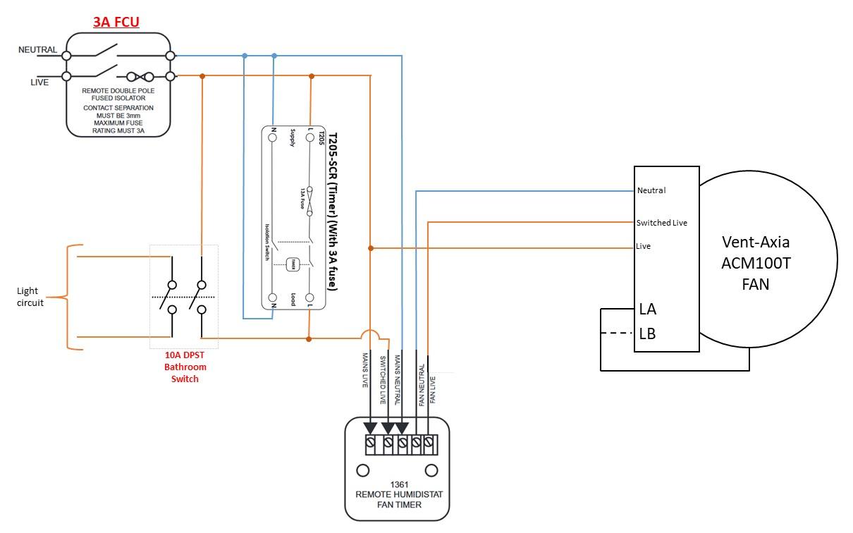 Humidistat Wiring Diagram from www.diynot.com