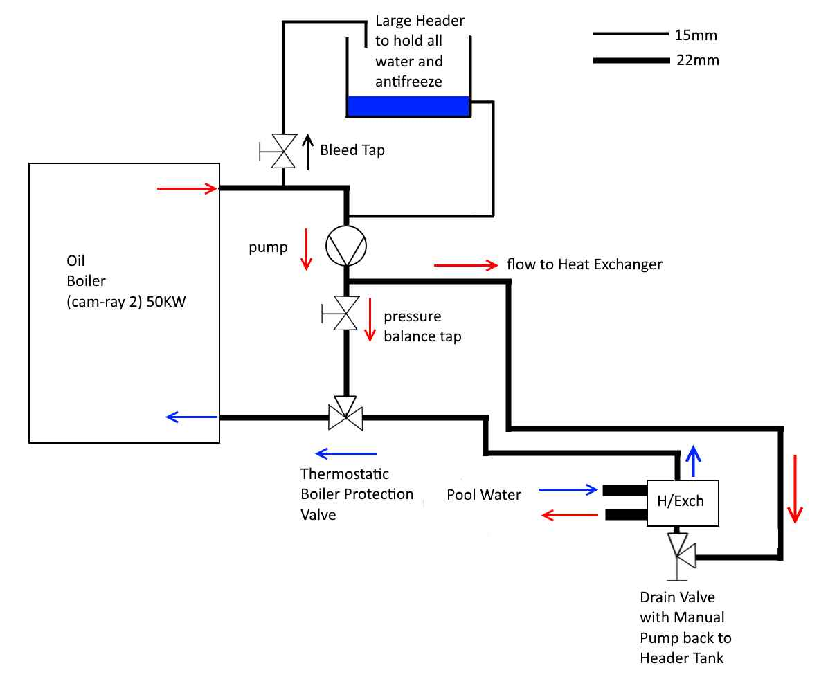 plumbing diagram for oil fired pool heater