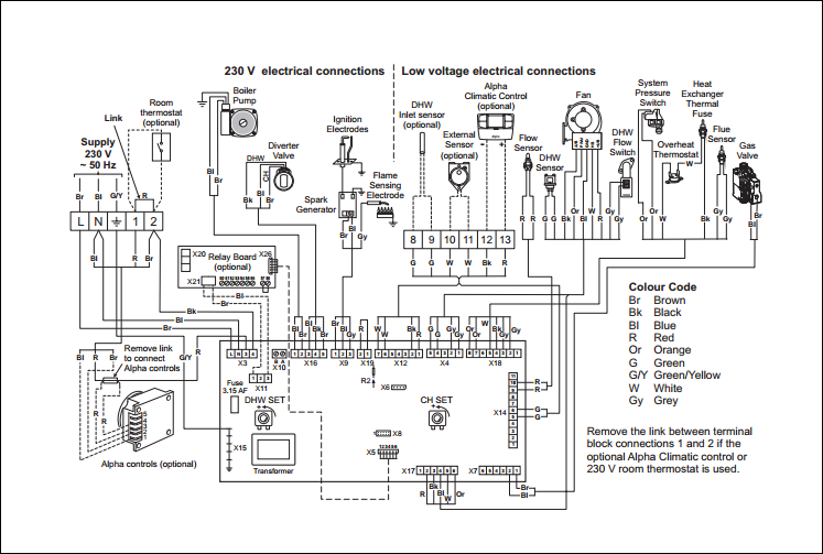 alpha boilers wiring diagrams wiring diagrams image gmaili net alpha boilers wiring diagrams image gmailirhgmaili alpha boilers wiring diagrams at gmaili net