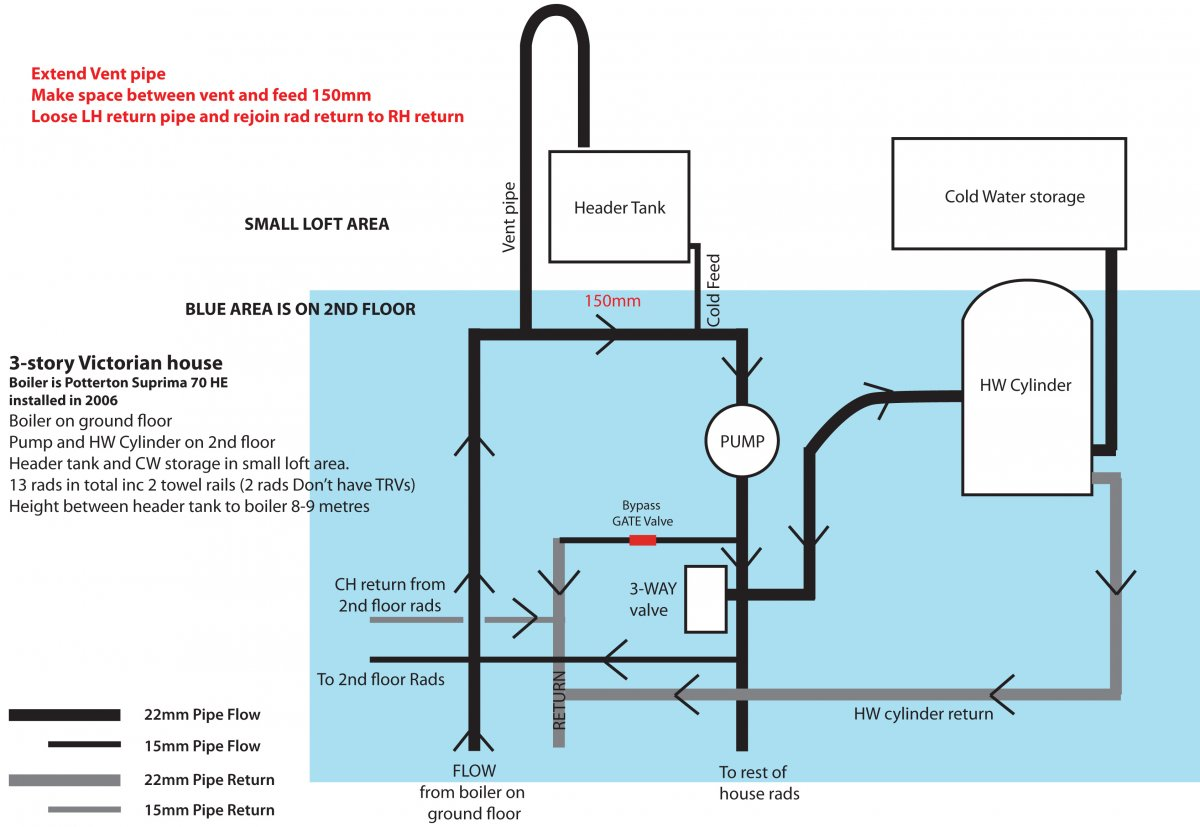 Snap Awesome Understanding Boiler Systems Ideas Electrical and ...