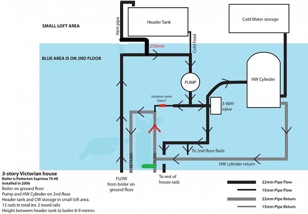 Central heating pipework help diynot forums ch plan 2g ccuart Images