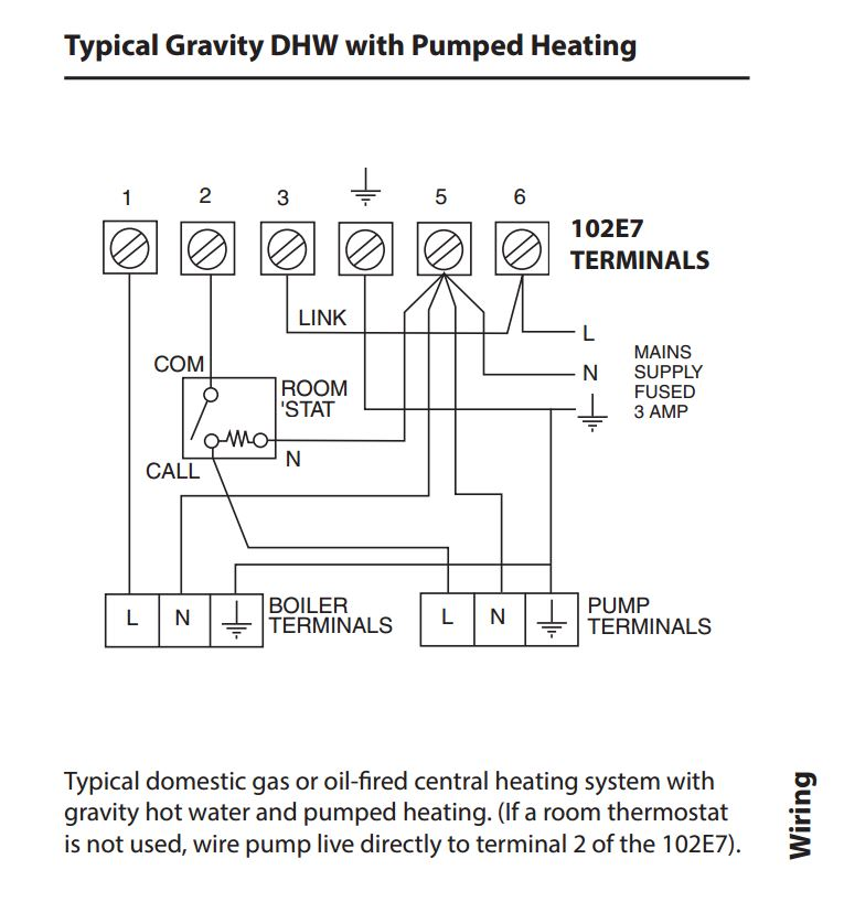 Central Heating Y Plan Wiring Diagram - Wiring Diagrams on