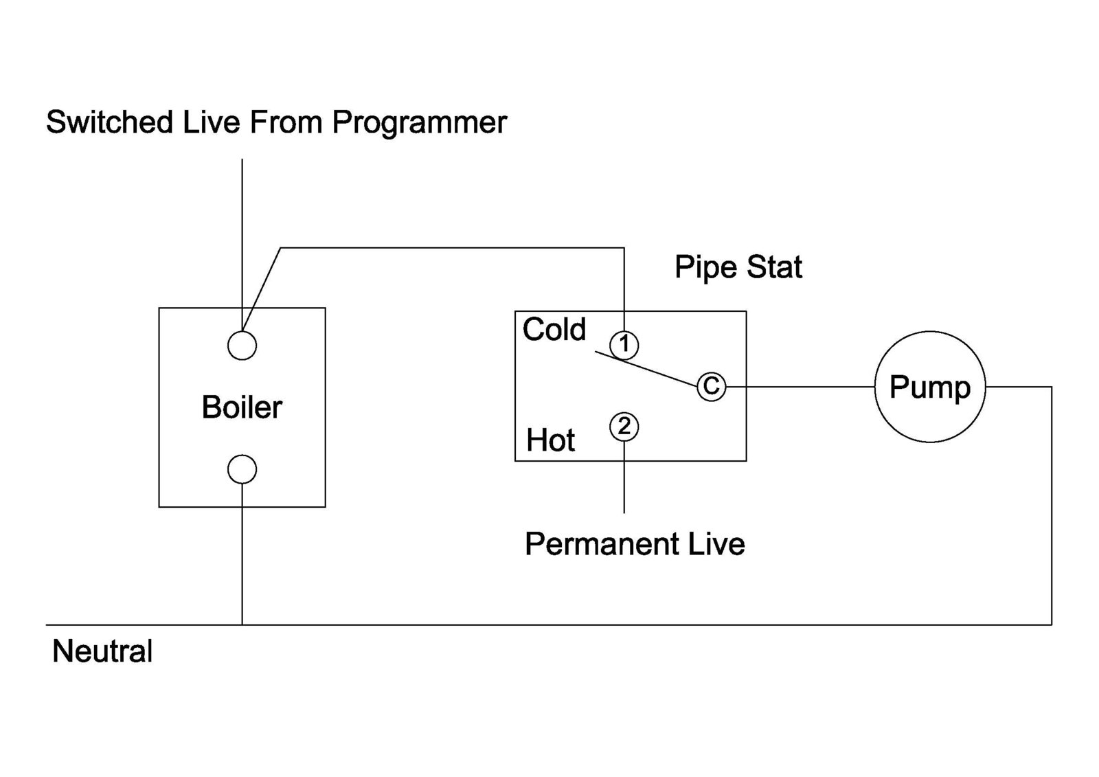 Wiring A Boiler Timer Switch - Wiring Diagram Database on