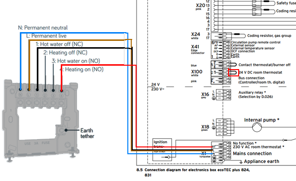 EcoTec-Plus-83-heating-and-water.png