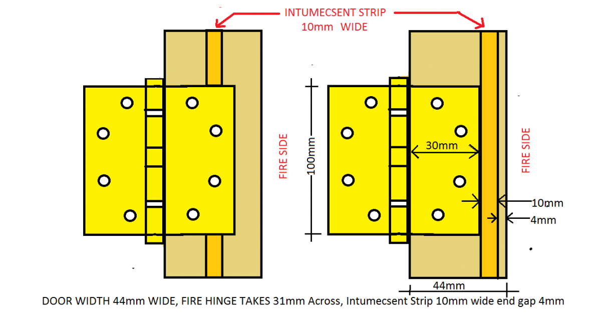 Intumescent fire strips
