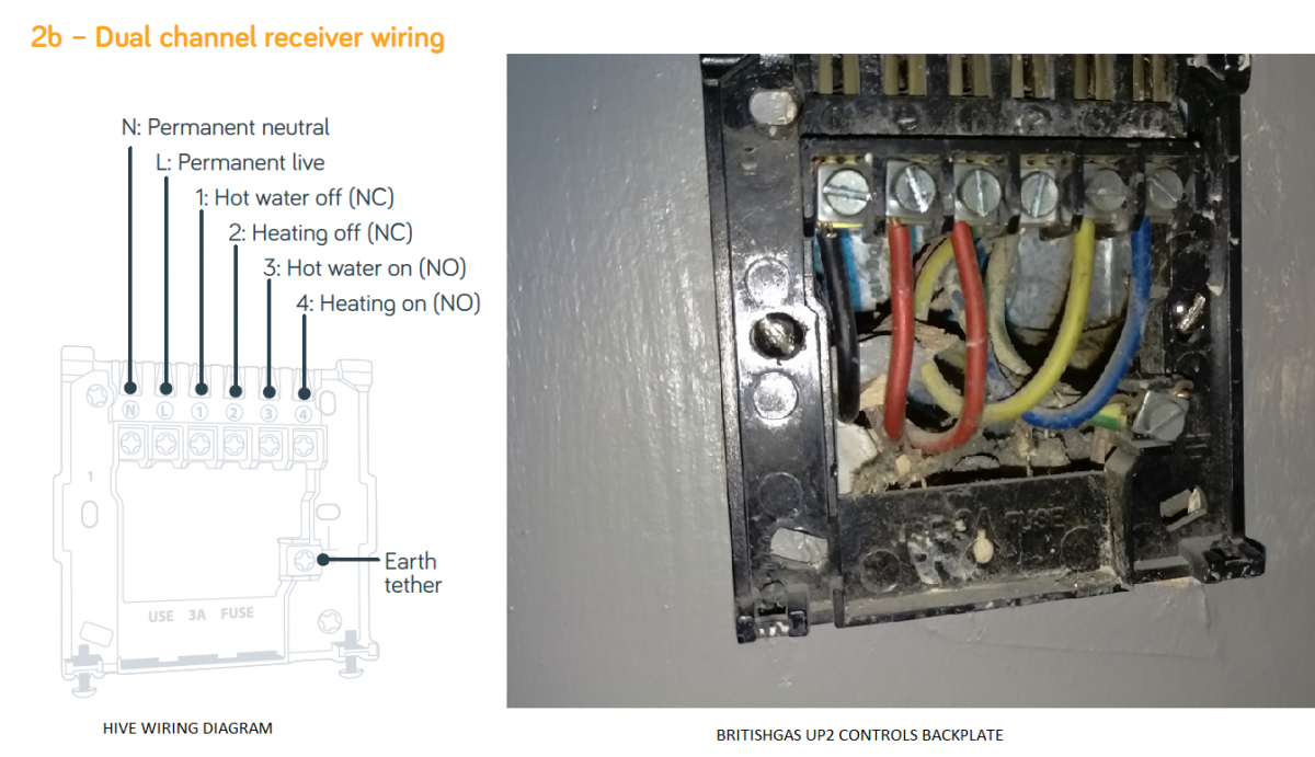 Nest Thermostat Wiring Diagram How To Install And Set Up The Rj45 6mwire For Rd Generation 4 Wire Nilza