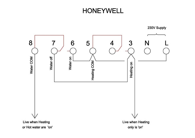 Honeywell St699 To Hive  Sorry For One More