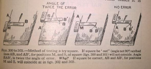 How to Check a Square 001_02.jpg