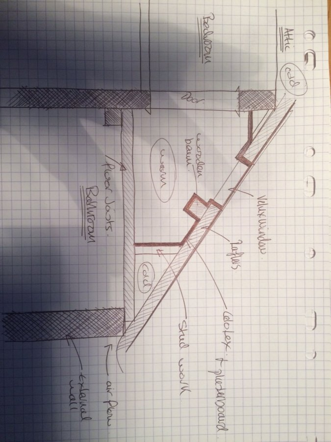 Attic Conversion And Cold Bridging Diynot Forums