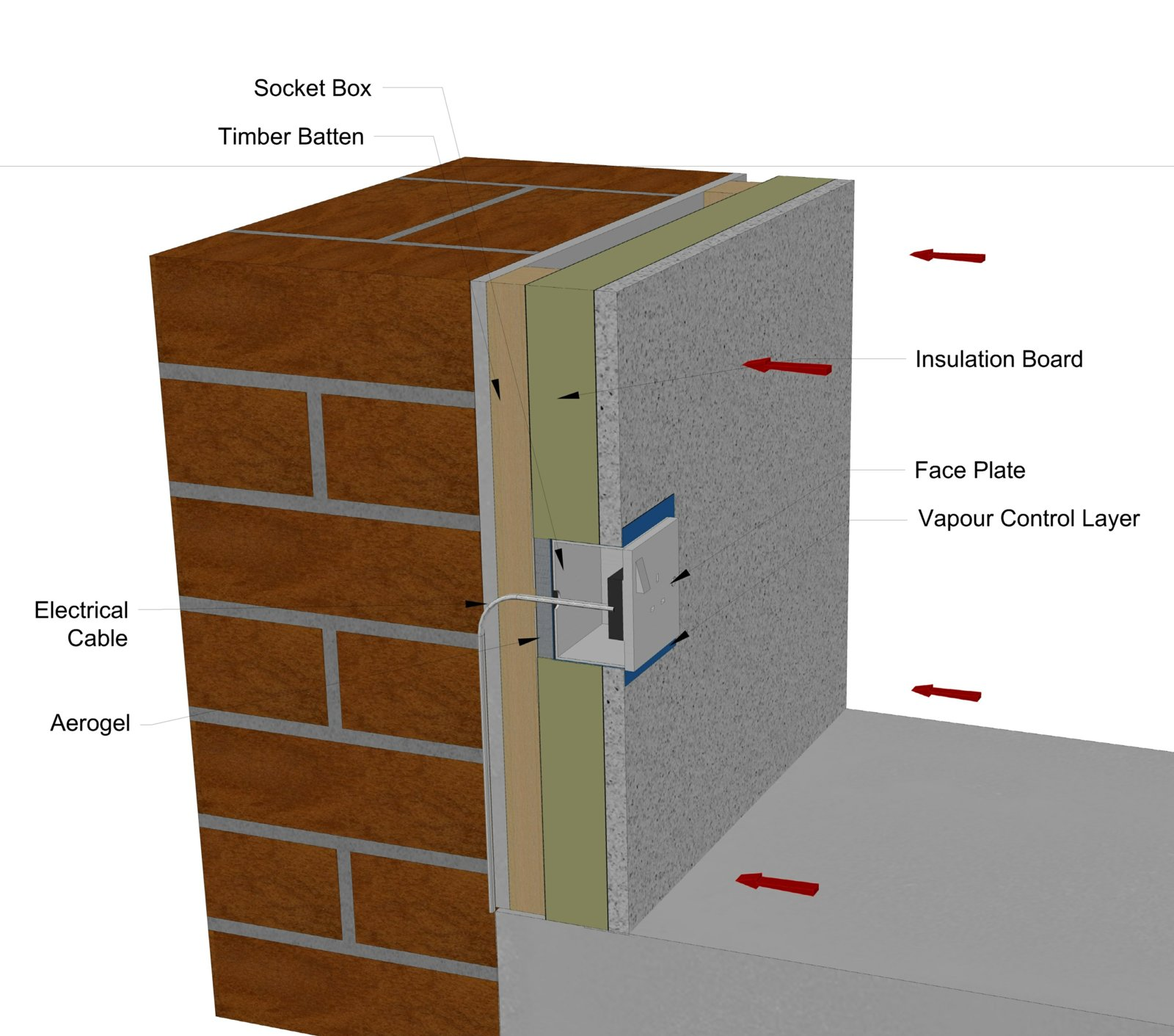 insulated-box-installation-sectogetherff-Layout2-2-01.jpeg