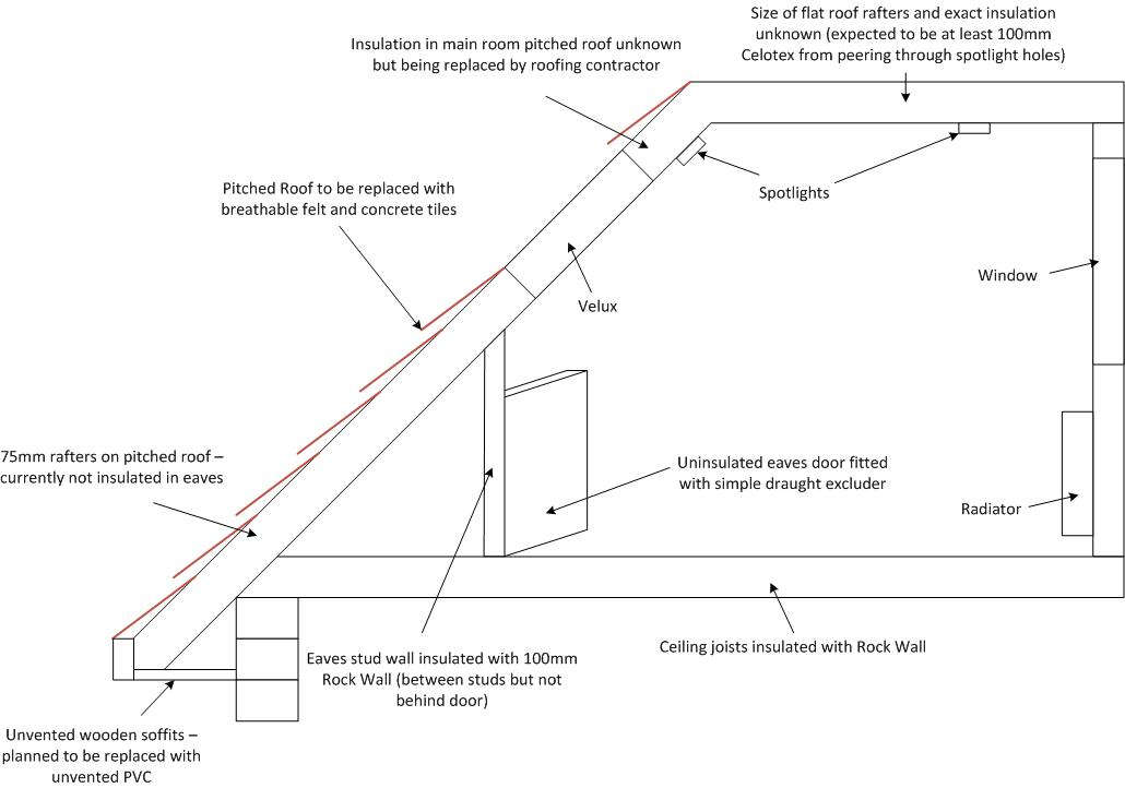 Insulating Eaves Of Existing Loft Conversion Diynot Forums