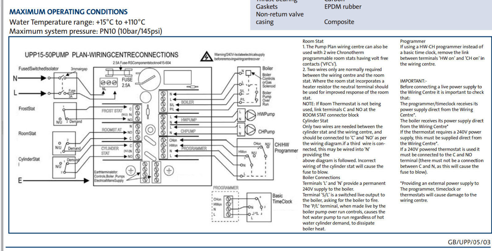 Grundfos Pump Plan Wiring Diagram