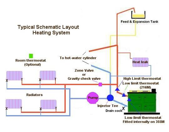 raychsystem1-jpg Y Plan Wiring Diagram Without Room Stat on