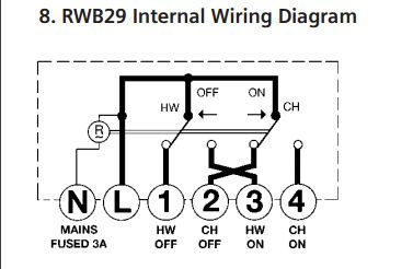 replacing ep2001 programmer with siemens rwb29 diynot forums potterton ep2001 wiring diagram at honlapkeszites.co