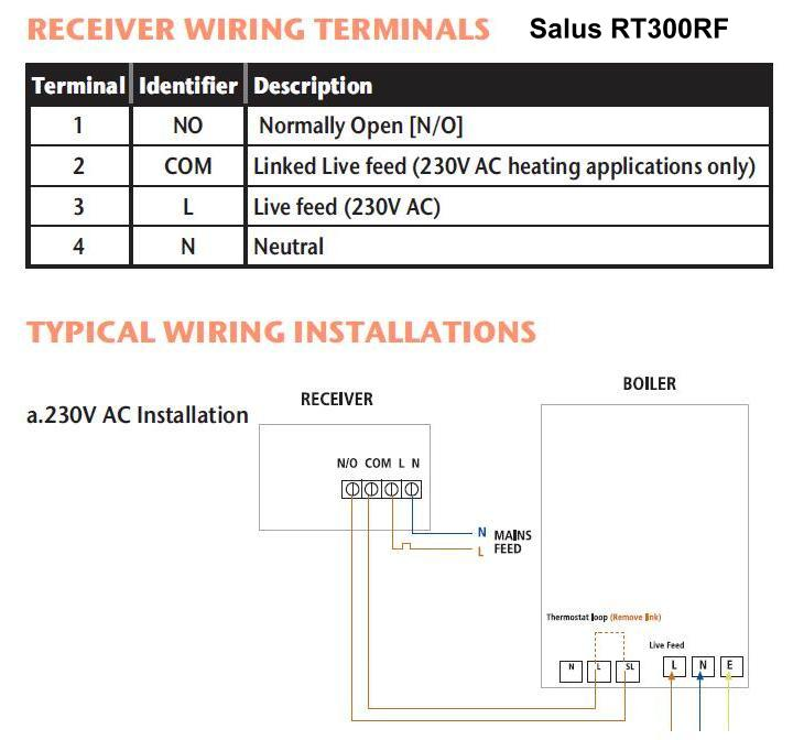 replace honeywell t6360b with salus rt300rf diynot forums salus rt300rf wiring diagram at mifinder.co