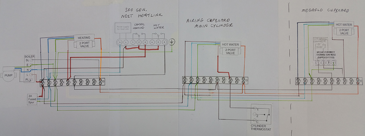 Nest V3 Wiring And S Plan Diynot Forums