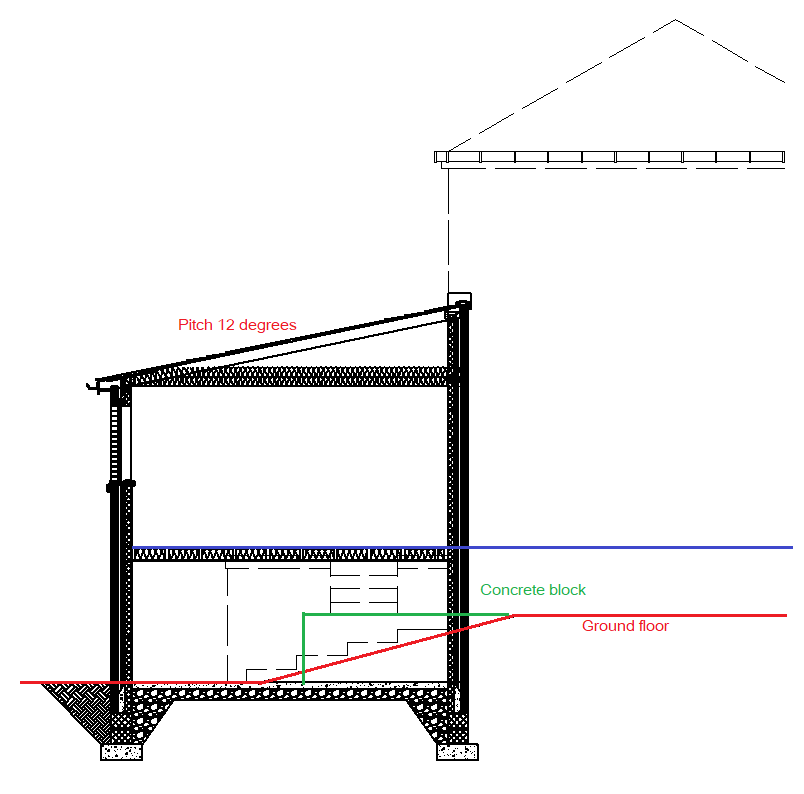 side elevation detail annotate.png