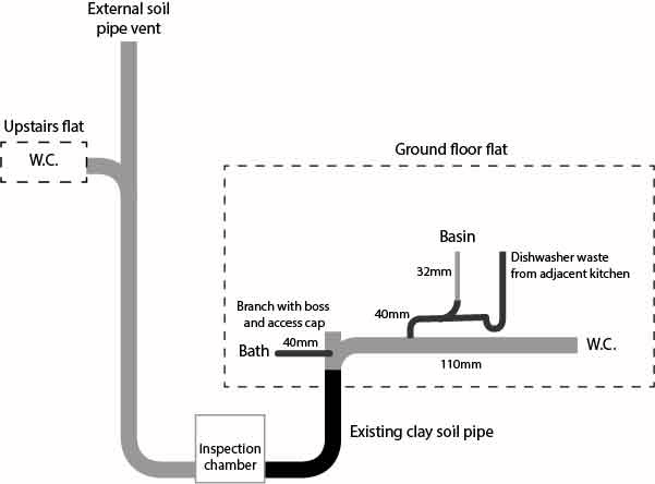 Soil pipe layout for ground floor flat diynot forums for Soil vent pipe design