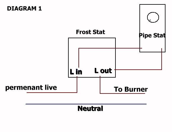 Frost And Pipe Stat Wiring Diagram