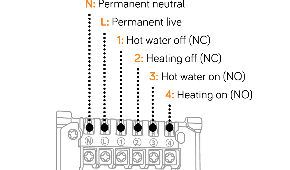 central heating controls wiring diynot forums