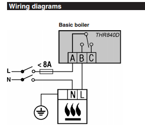 replacing basic dial room thermostat with digital