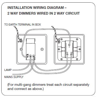 Double dimmer switch | DIYnot Forums on