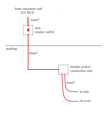 how to wire a double oven