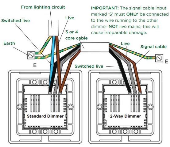 Replace 2 Way Switch With 2 Way Dimmer  Lightwave