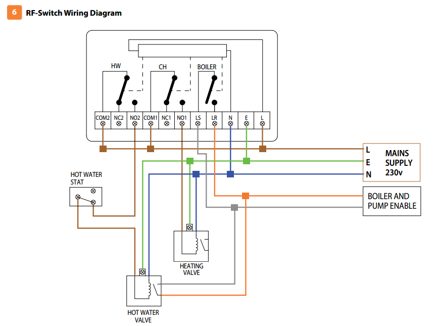Bit Of Help With Stat Wiring Please, Y Plan Wiring Diagram With Wireless Room Stat