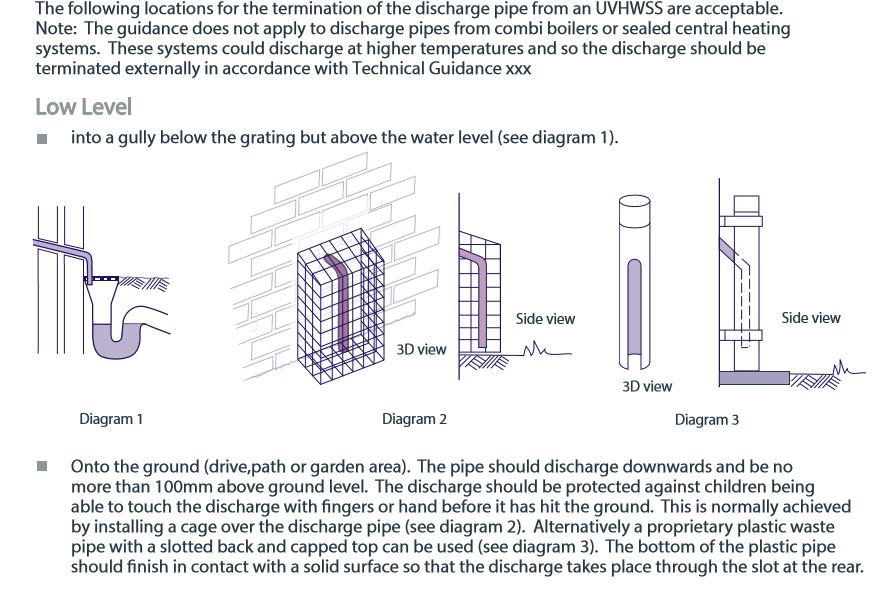 Fine Unvented Heating System Mold - Electrical and Wiring Diagram ...
