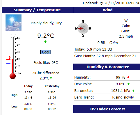 weather today.png
