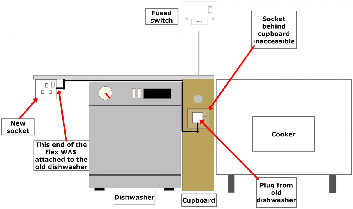 Dishwasher Socket Diynot Forums