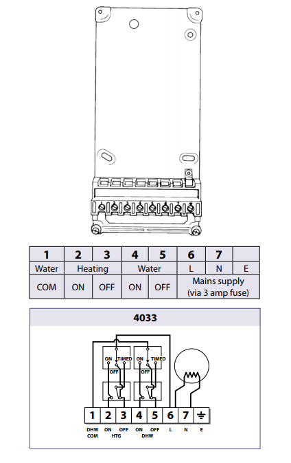 Randall 102 Central Heating Timer Wiring Diagram