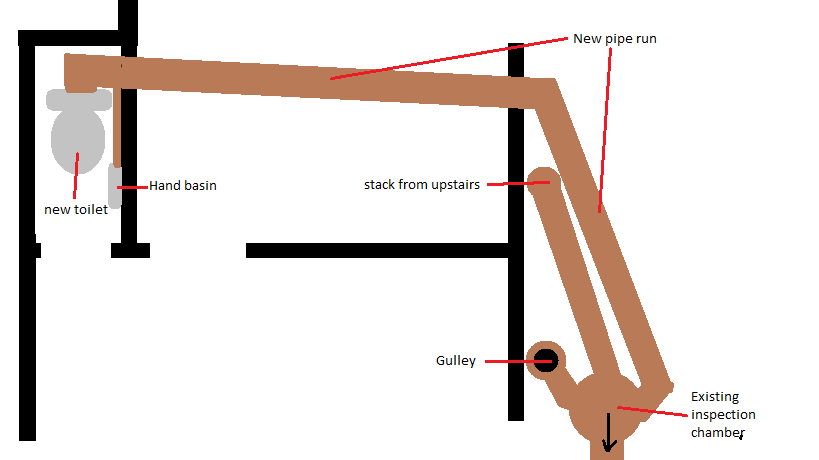 Soil pipe venting question diynot forums for Waste pipe design