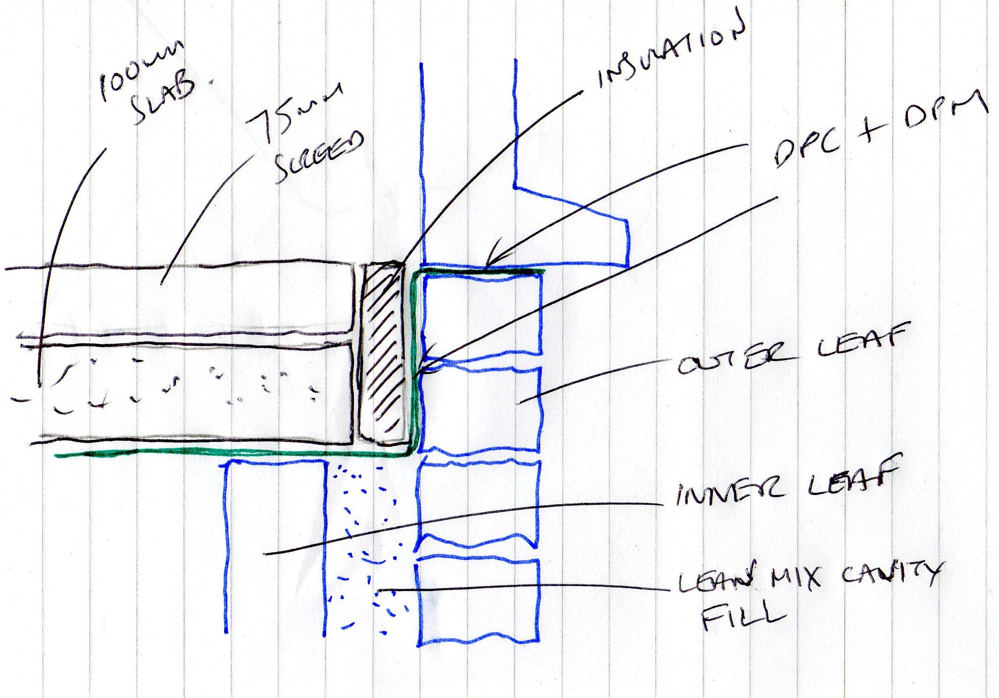 Cavity Wall Junction Around Doors Diynot Forums
