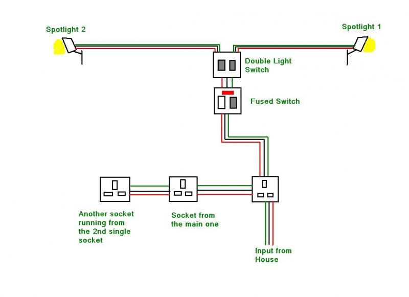 diagram] wiring diagram garage supply full version hd quality garage supply  - venndiagramcreate.enercia.fr  wiring and fuse image