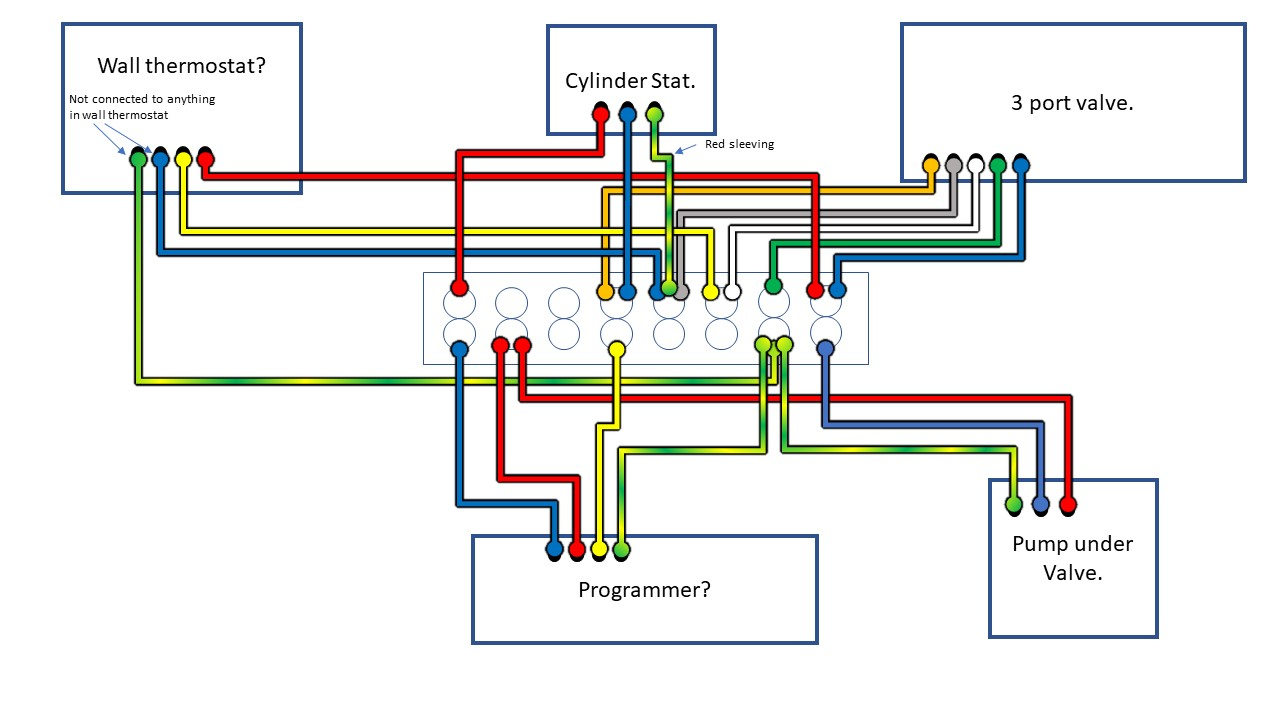 Heating System Wiring Diagram