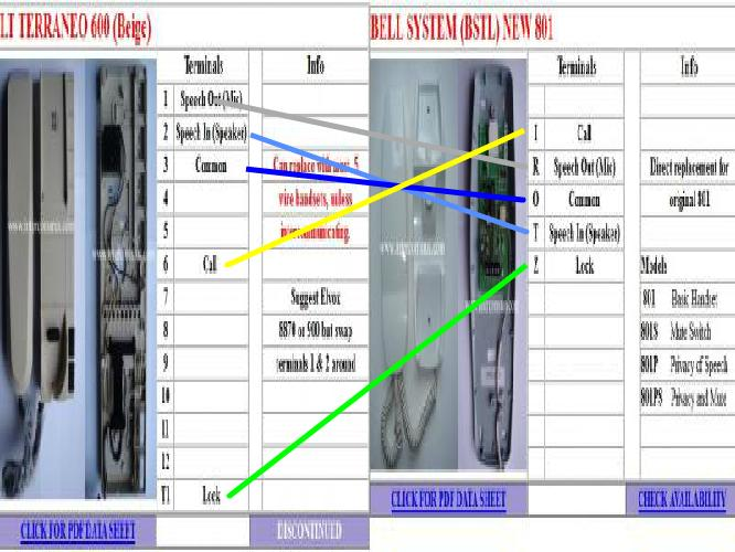 bell systems wiring diagram bell image wiring diagram intercom wiring colours intercom auto wiring diagram schematic on bell systems wiring diagram