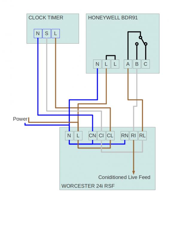 Wiring Diagram For Honeywell Timer : Method diynot forums