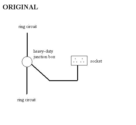 Adding sockets to a ring main scotland regs etc diynot forums in short i would like to convert an existing spur to be part of the main ring circuit add a second socket to the ring main and take a spur off one ccuart Gallery