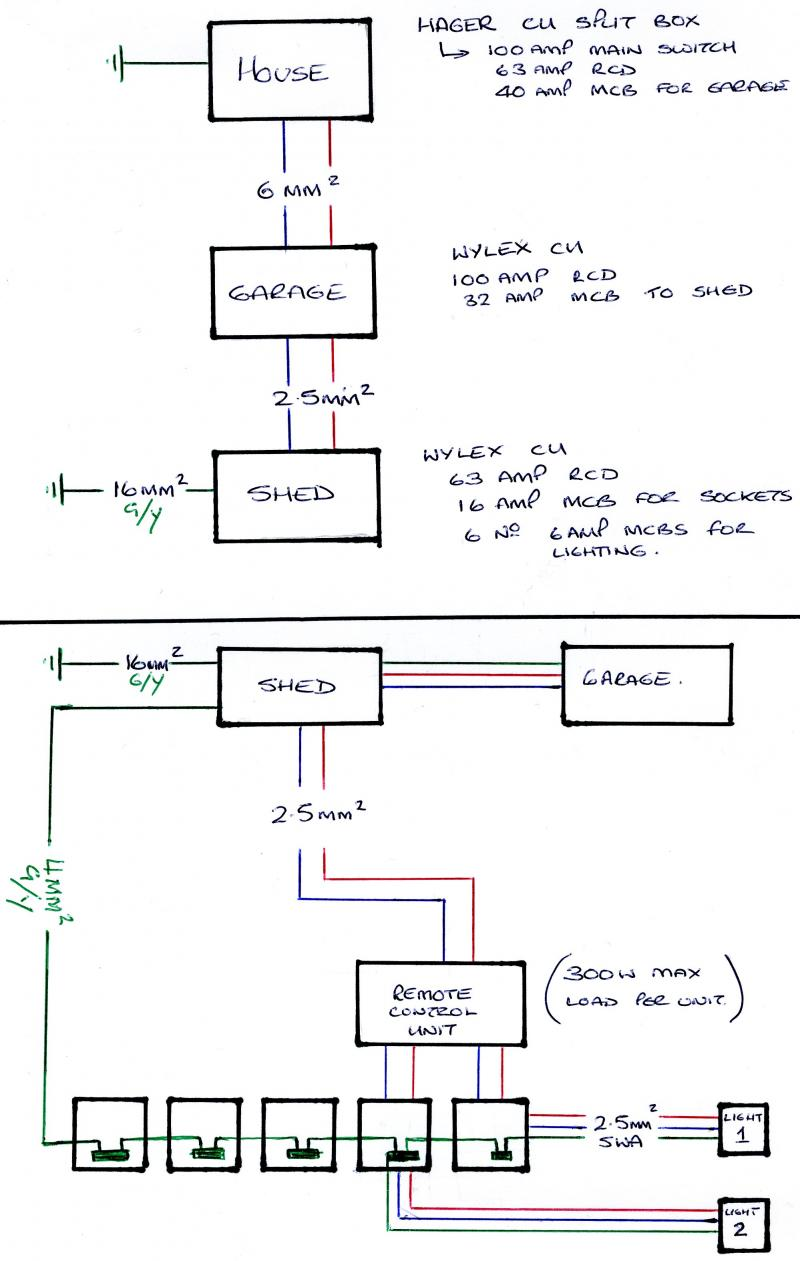 Another Garage To Shed Wiring Question
