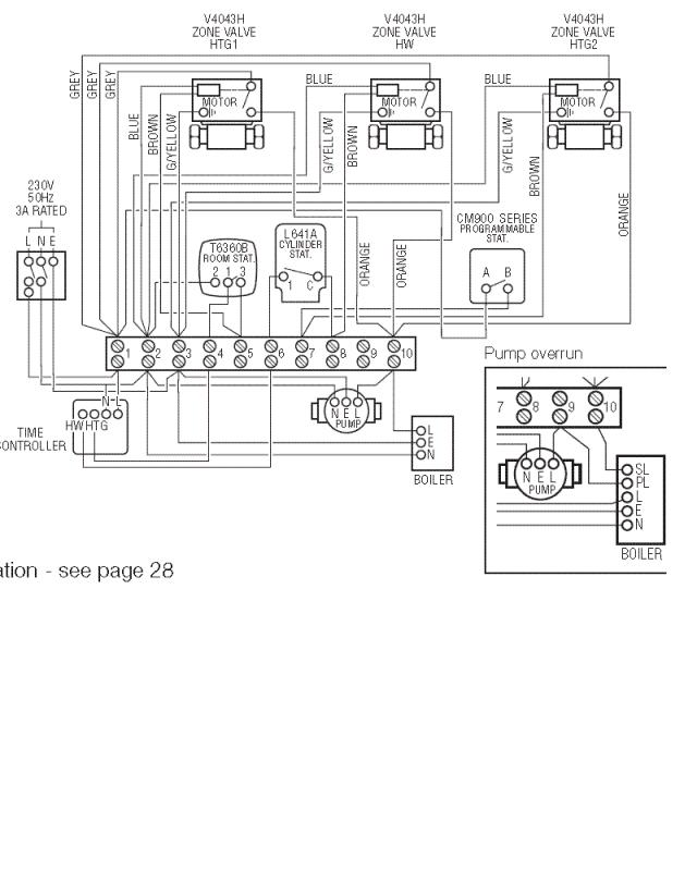 full central heating wiring plan diynot forums central heating wiring diagram s plan plus at mifinder.co