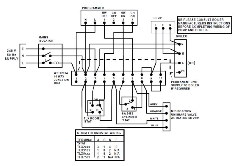 full loud noise, no ch anymore, dm5601 or mk1453 or ep200 faulty 3 port motorised valve wiring diagram at gsmx.co