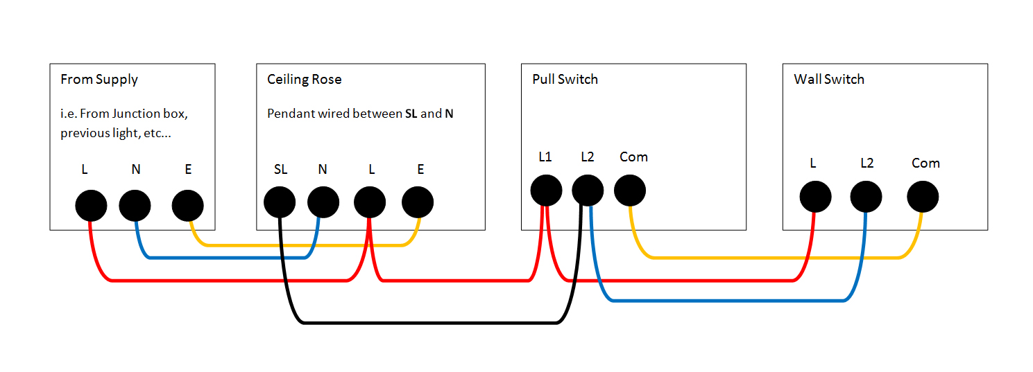 Wiring Diagram Pull Cord Switch : Wiring a pull cord light switch diagram