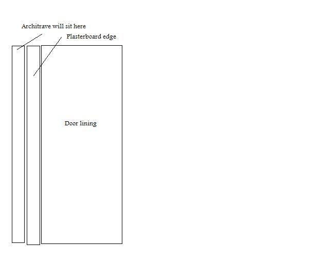 thickness of plasterboard from wall diynot forums. Black Bedroom Furniture Sets. Home Design Ideas