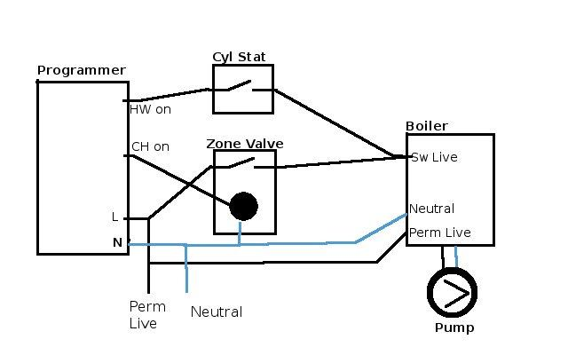 full danfoss tp9 replacement diynot forums danfoss motorised valve wiring diagram at crackthecode.co